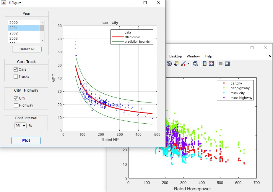 Data Analysis Using MATLAB